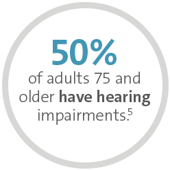 The 3rd most common condition in older Americans is hearing loss