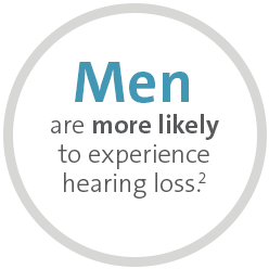 50% of adults 75 and older have hearing impairments